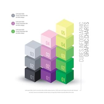 Infografika kostki
