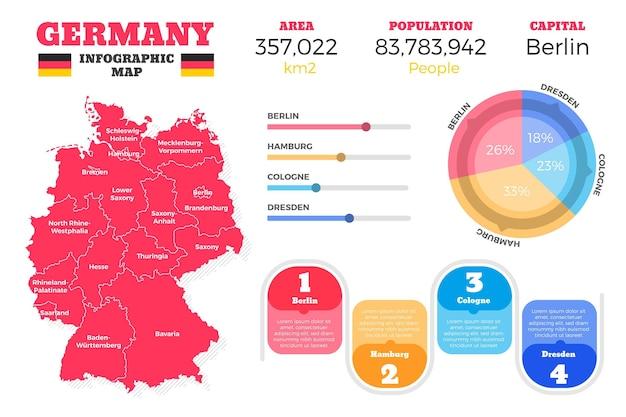 Infografika kreatywnej płaskiej mapy niemiec