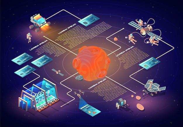 Infografika kreskówka przestrzeń kolonizacji.