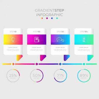 Infografika krok gradientu