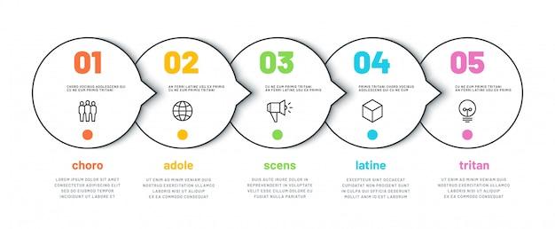 Infografika linii technologicznej z pięcioma opcjami