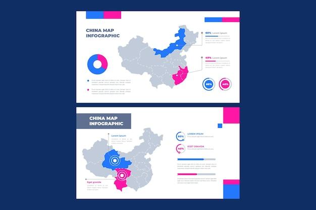 Infografika liniowej mapy chin