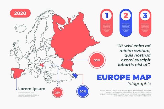 Infografika Liniowej Mapy Europy Darmowych Wektorów