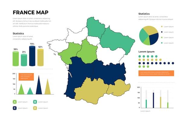 Infografika liniowej mapy francji