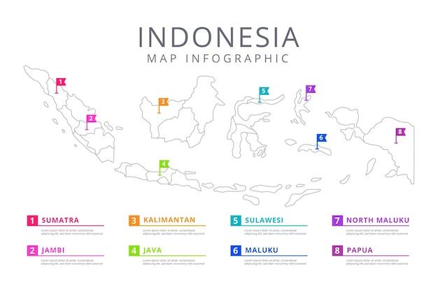 Infografika liniowej mapy indonezyjskiej