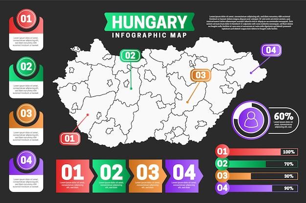Infografika liniowej mapy węgier