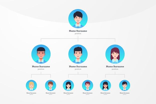 Infografika liniowy płaski schemat organizacyjny