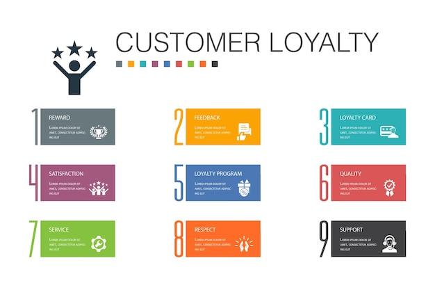Infografika lojalności klienta 10 linii opcji concept.reward, opinie, satysfakcja, proste ikony jakości