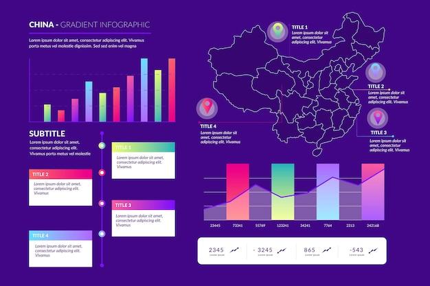 Infografika mapa chin gradientu