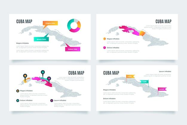 Infografika mapa kuby gradientu