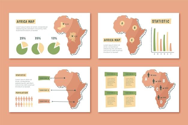 Infografika mapy afryki ręcznie rysowane