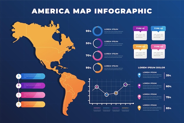 Infografika mapy ameryki gradientu