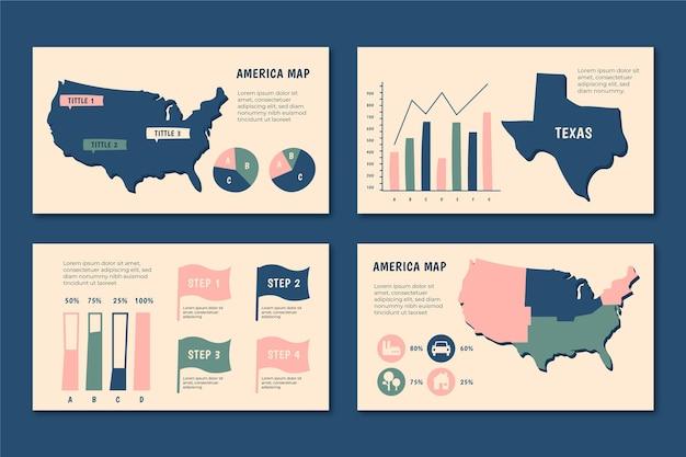 Infografika mapy ameryki ręcznie rysowane