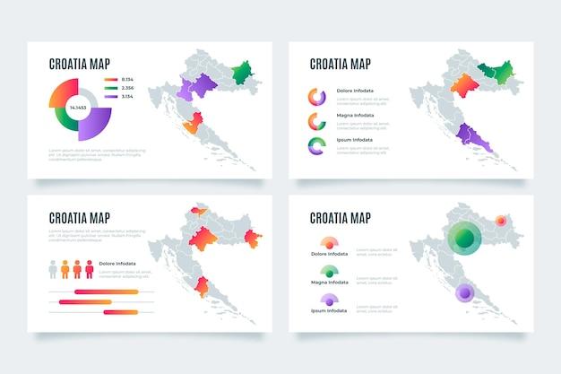 Infografika mapy chorwacji gradientu