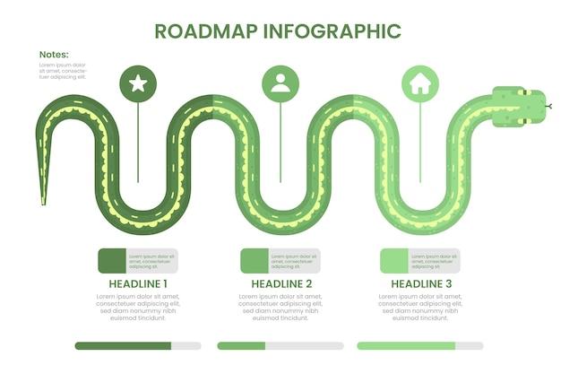 Infografika Mapy Drogowej Projektu Płaskiego Darmowych Wektorów