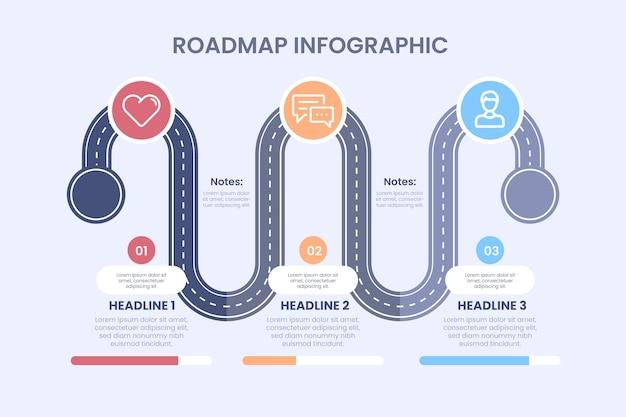 Infografika mapy drogowej projektu płaskiego