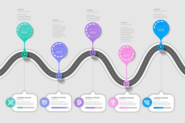 Infografika mapy drogowej w płaskiej konstrukcji
