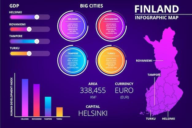 Infografika mapy finlandii gradientu