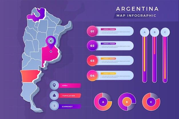 Infografika mapy gradientu argentyny