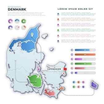 Infografika mapy gradientu danii