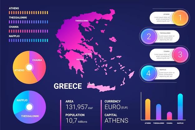 Infografika mapy gradientu grece