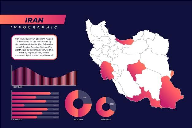 Infografika mapy gradientu iranu