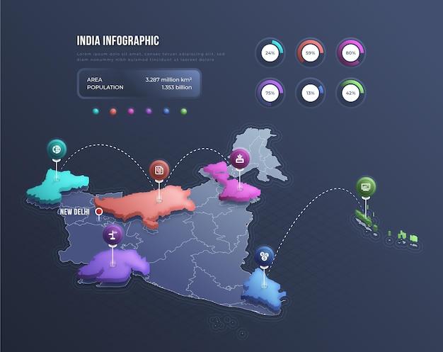 Infografika mapy izometrycznej indii