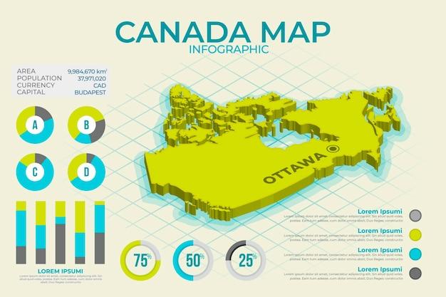 Infografika mapy izometrycznej kanady