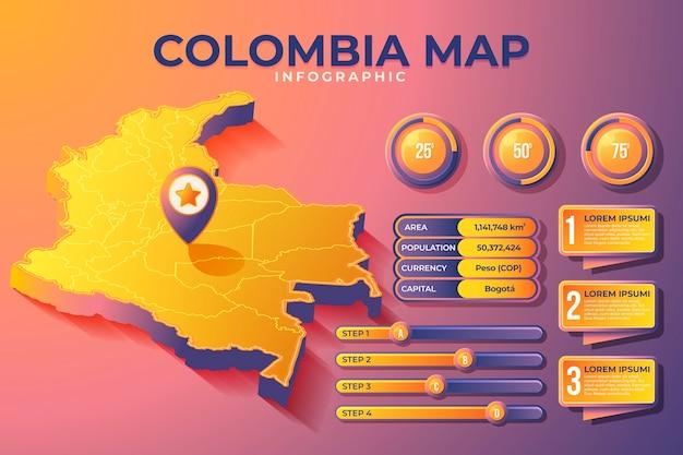 Infografika mapy izometrycznej kolumbii