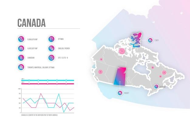 Infografika mapy kanady gradientu