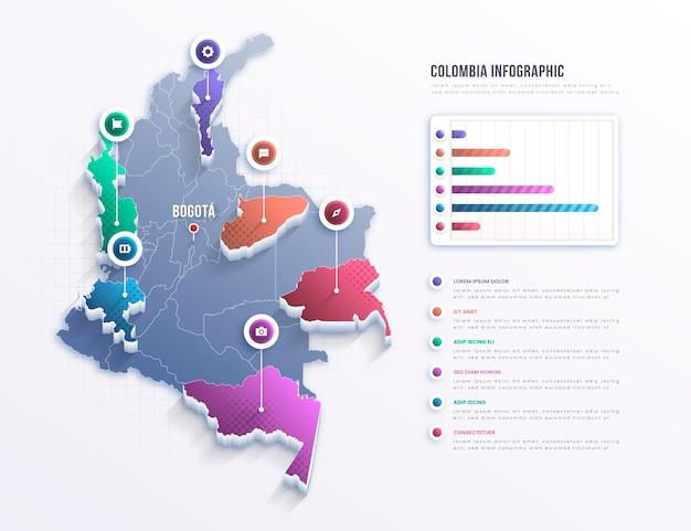 Infografika mapy kolumbii