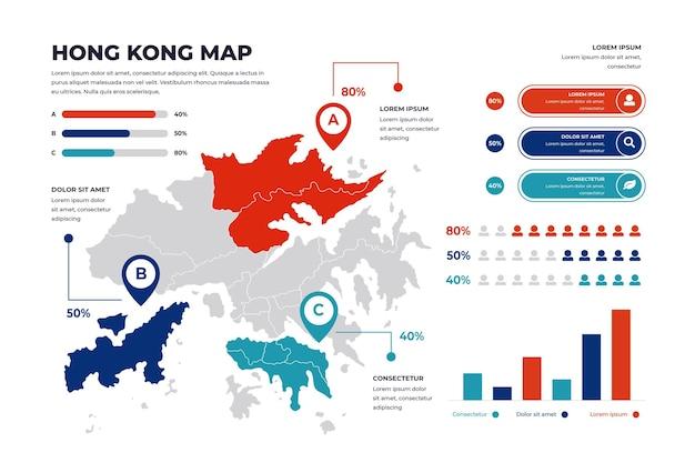 Infografika mapy liniowej hongkongu