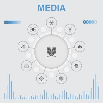 Infografika mediów z ikonami. zawiera ikony takie jak news, reporter, infografika, media plan