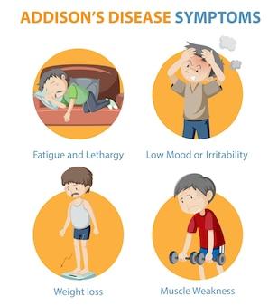 Infografika medyczna objawów choroby addisona