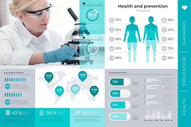 Infografika medyczna ze zdjęciem