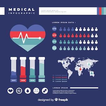 Infografika medyczna