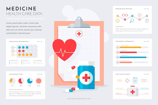Infografika medycznej opieki zdrowotnej