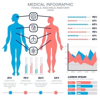 Infografika medycznych opieki zdrowotnej