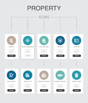 Infografika nieruchomości 10 kroków projektowanie interfejsu użytkownika. typ nieruchomości, udogodnienia, umowa najmu, plan piętra proste ikony