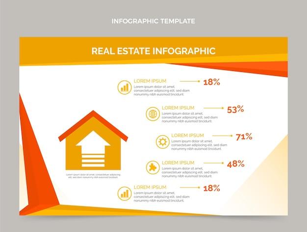 Infografika nieruchomości o płaskiej konstrukcji