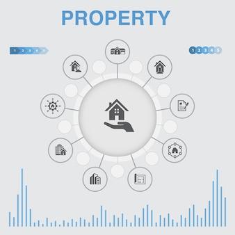 Infografika nieruchomości z ikonami. zawiera ikony takie jak typ nieruchomości, udogodnienia, umowa najmu, rozkład pomieszczeń