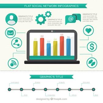 Infografika nowoczesny portal społecznościowy