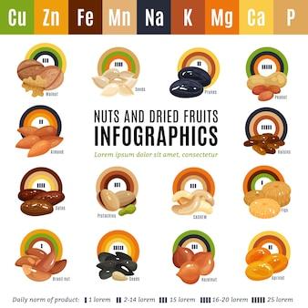Infografika o płaskiej konstrukcji przedstawiająca informacje o orzechach i suszonych owocach a