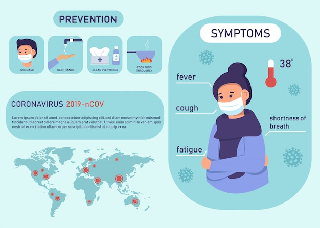 Infografika objawów coronavirus 2019 i profilaktyka. obudowy 2019-ncov na całym świecie. ilustracja