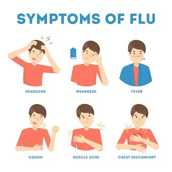 Infografika objawów przeziębienia lub grypy.