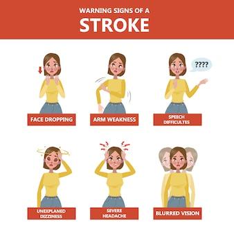Infografika objawów udaru mózgu.