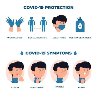 Infografika objawy koronawirusa z chłopcem awatara