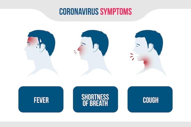 Infografika objawy koronawirusa