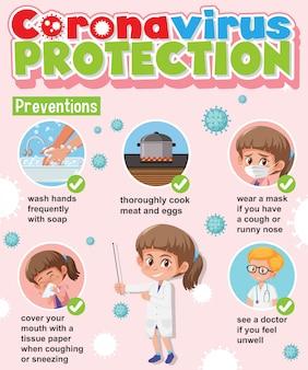Infografika ochrona przed wirusem corona