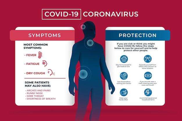 Infografika ochrony koronawirusa